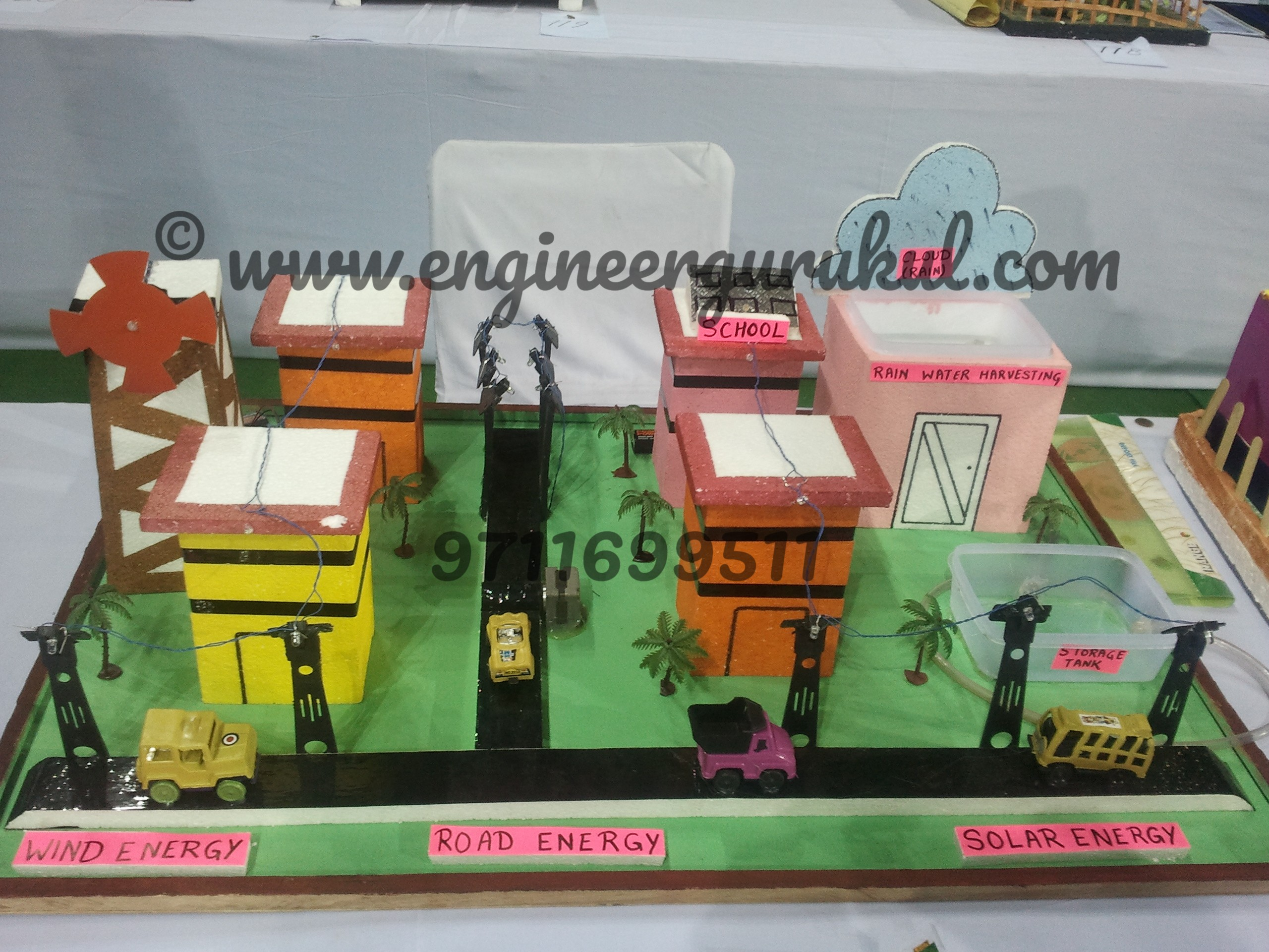 Science Fair Projects Ideas | Gurukul Technical Institute